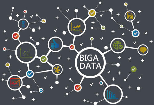 大数据的处理与发现有以下几种方法