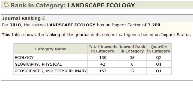 如何查询SCI期刊的影响因子