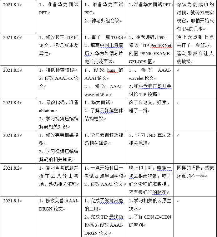 """年薪百万丨武大94年博士生入选:华为新""""天才少年""""!"""